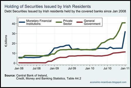 Burning the (wrong)bondholders