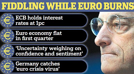 causes and solutions of eurocrisis The european sovereign debt crisis is a period when several european countries experienced the collapse of financial institutions, high government debt and rapidly rising bond yield spreads in.