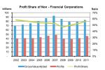 profit-share-nfcs (1)