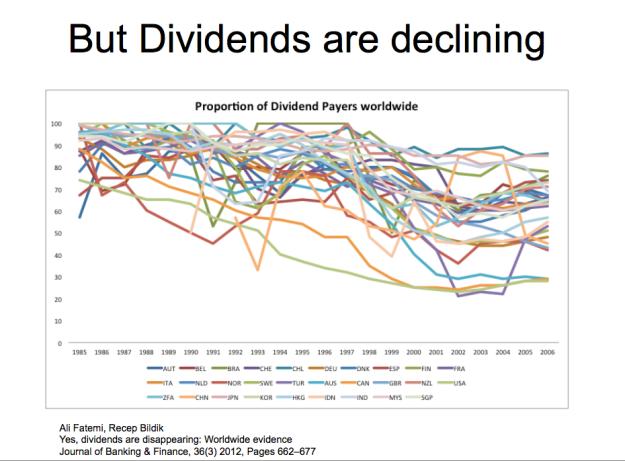 declining dividends