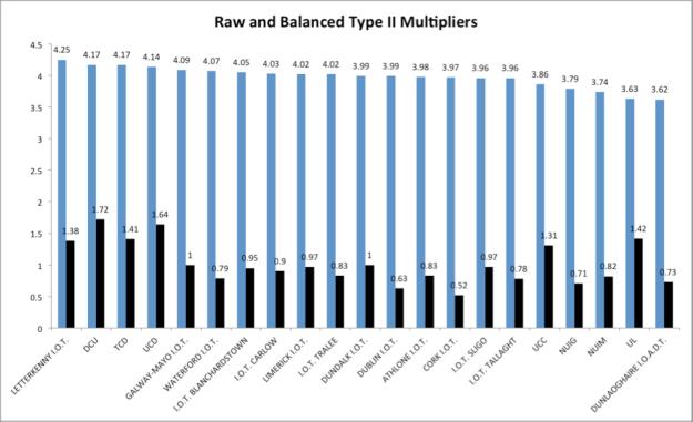 rawandbalanced